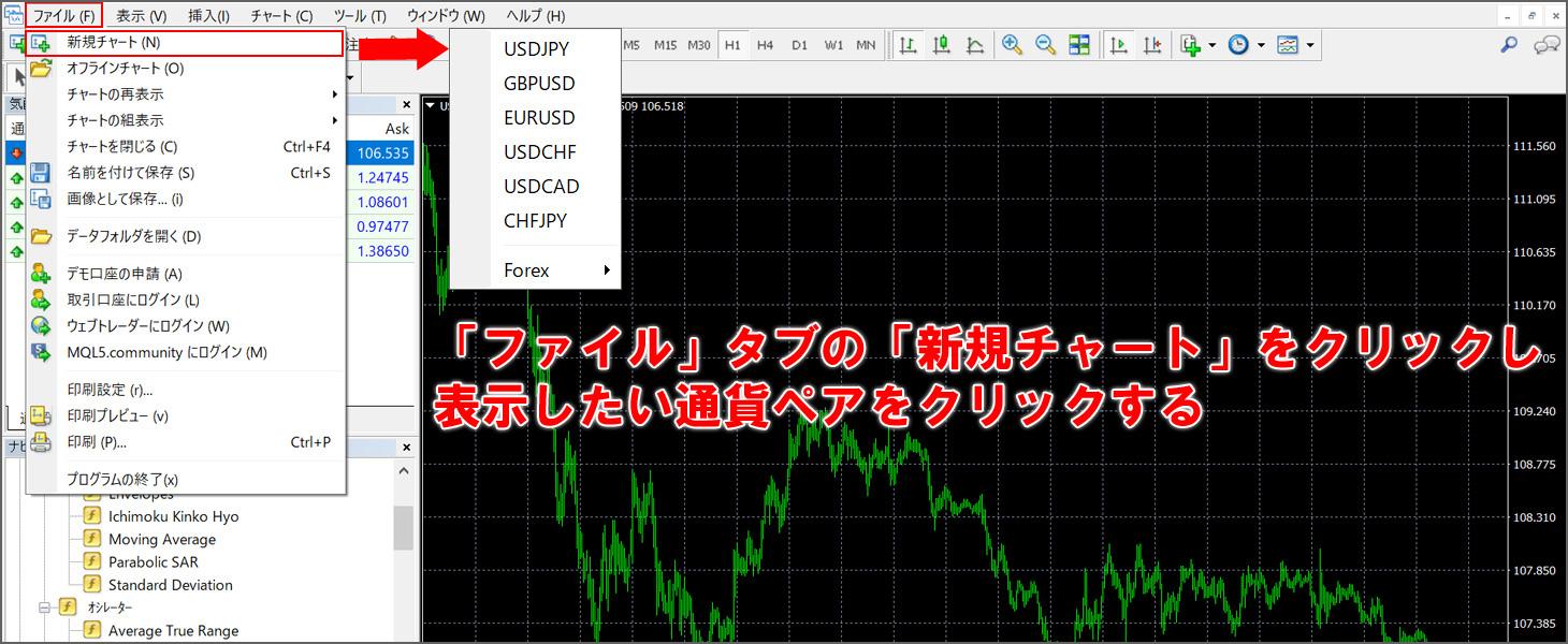 「ファイル」タブの「新規チャート」をクリックし表示したい通貨ペアを選択することで新規チャートをさせる