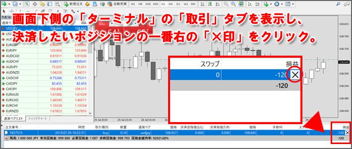 画面下側の「ターミナル」の「取引」タブを表示し決済したいポジションの一番右の「×印」をクリック