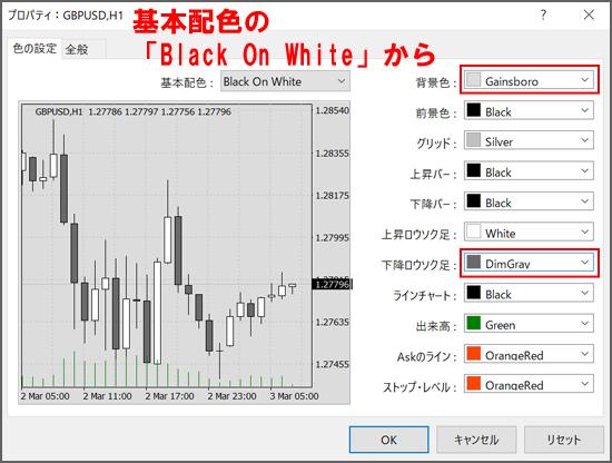 「Black On White」から変更