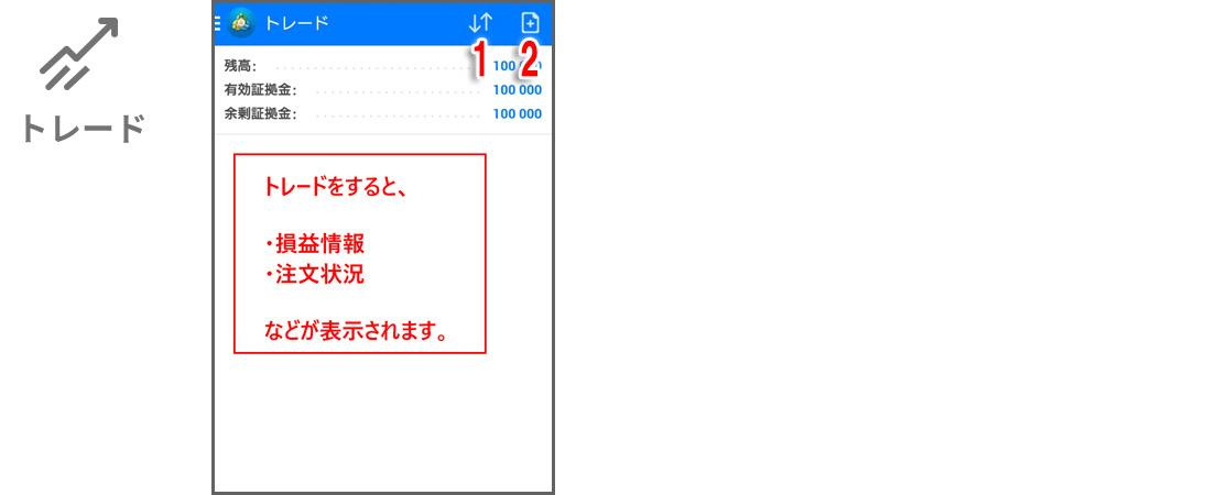 トレード(損益状況)画面