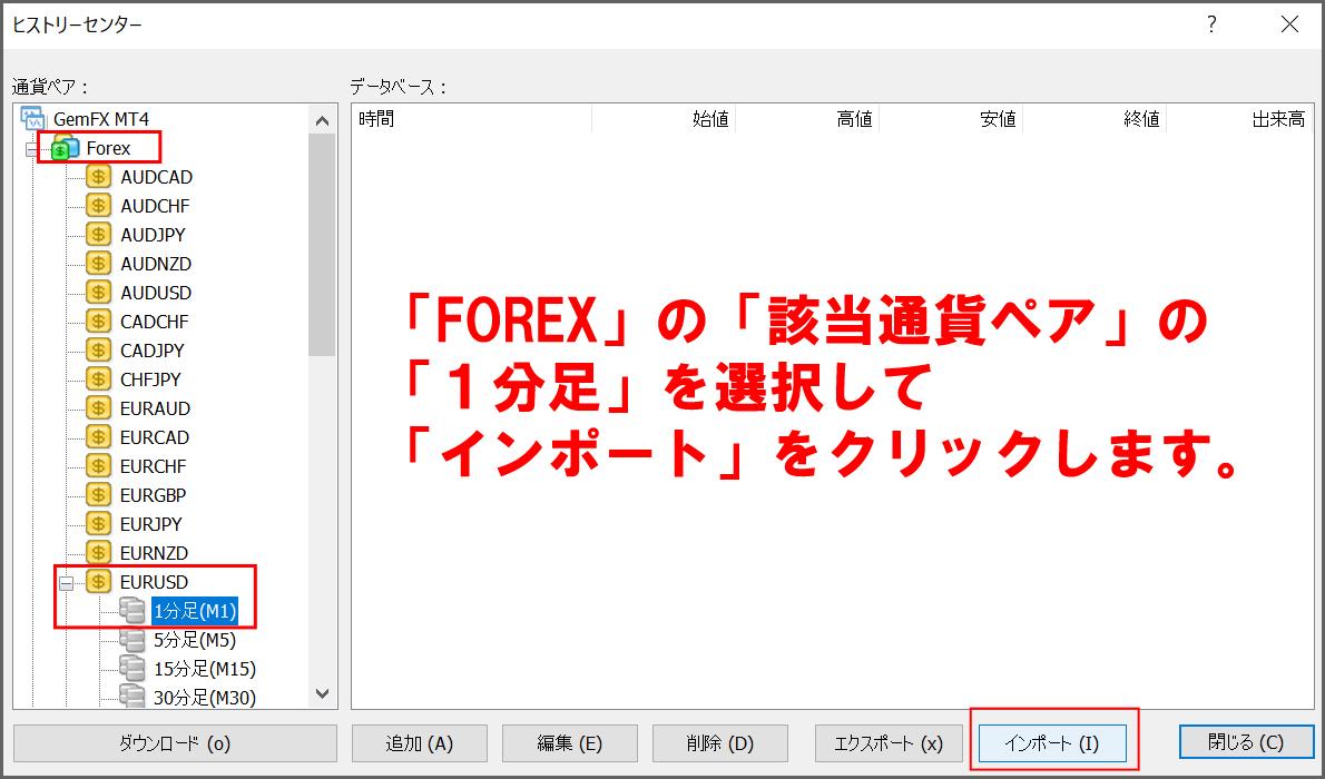 「FOREX」タブの「該当通貨ペア」(この例ではEURUSD)の「一本足」選択し「インポート」をクリックする