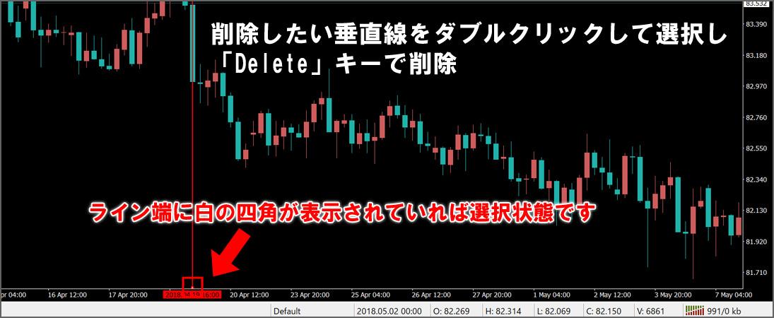 削除したい垂直線をダブルクリックして選択し選択した状態で「Delete」キーで削除する