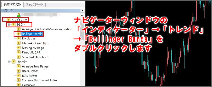 ナビゲーターウィンドウから「インディケーター」→「トレンド」→「Bollinger Bands」をダブルクリックする
