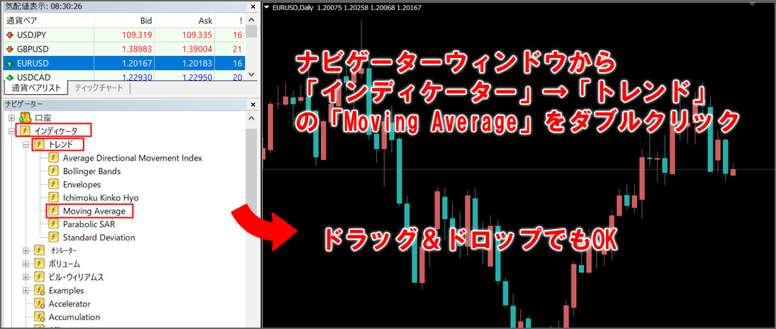 ナビゲーターウィンドウから「インディケーター」→「トレンド」の「Moving Average」をダブルクリック
