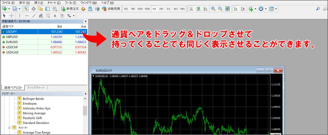 通貨ぺアを右クリック「チャート表示」でチャートを追加表示させます。