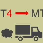 MT4からMT5への移行は可能?資金移動の方法は?