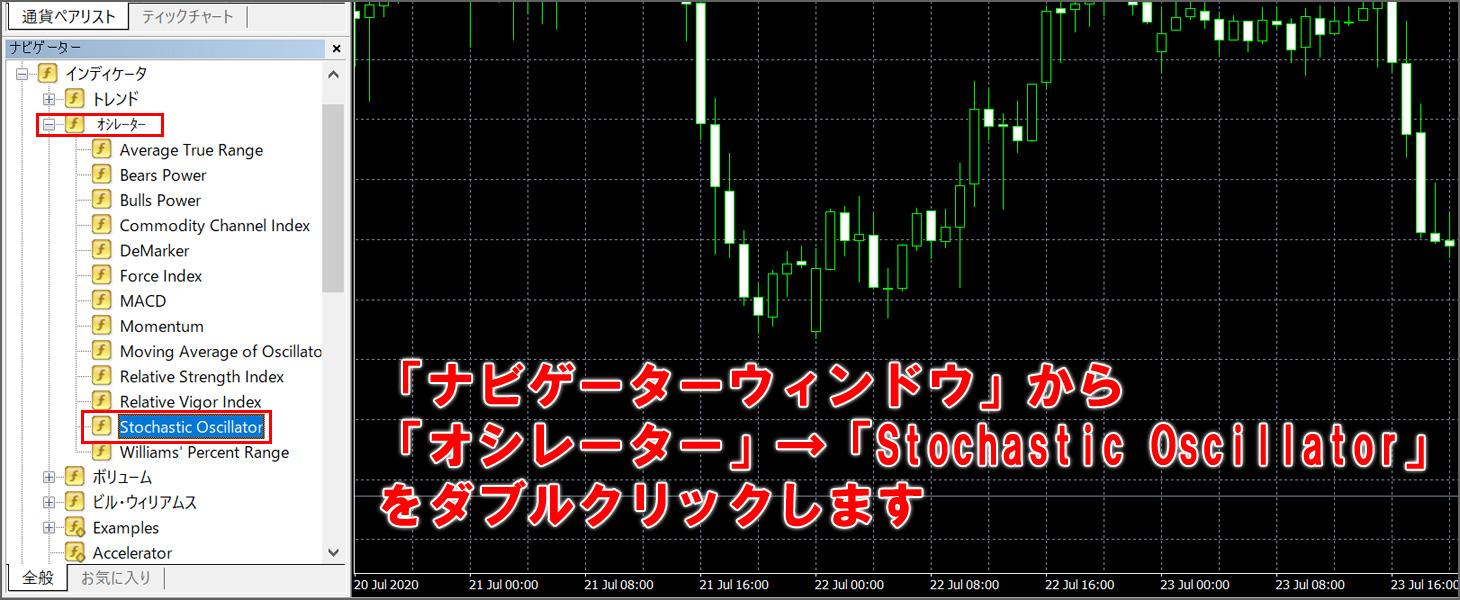 ナビゲーターウィンドウの「オシレーター」→「Stochastic Oscillator」をダブルクリック