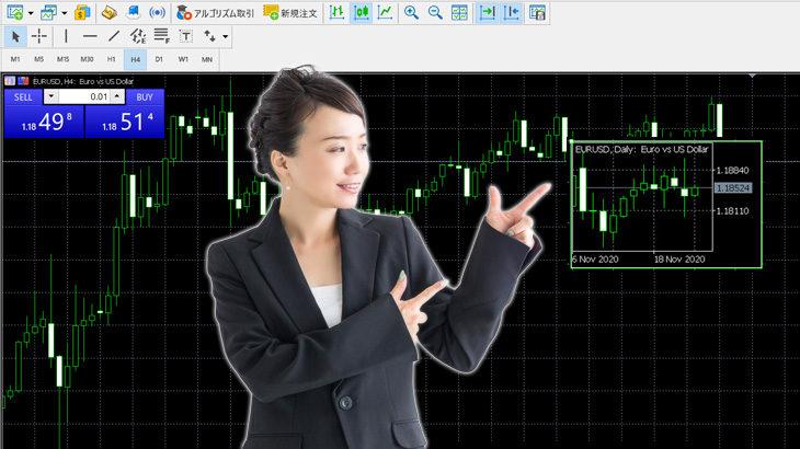 MT5でミニチャート(チャートオブジェクト)を表示する方法