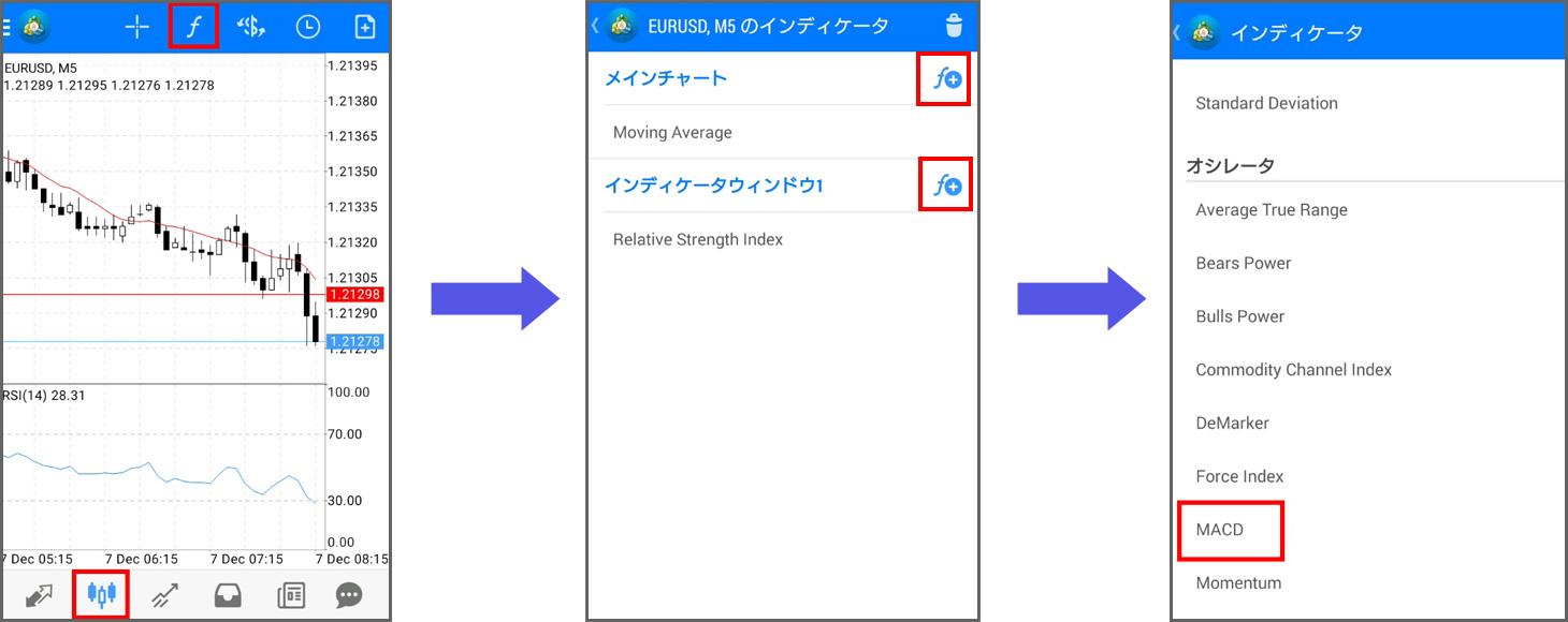 スマホアプリでインジケーターを追加する手順