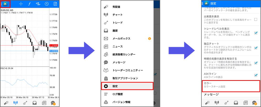 スマホアプリのチャート画面の色変更